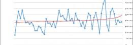 روند معاملات محصولات پتروشیمی در هفته گذشته/ رقابت عمیق در بازار کم عمق