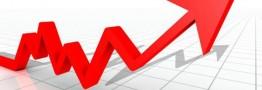 رشد شاخص بورس از ابتدای امسال به ۱۳.۸ درصد رسید