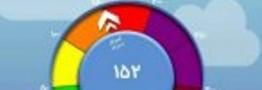 کیفیت هوای شهر تهران با شاخص عدد152 درشرایط قرمز قرار دارد