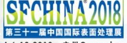 نمایشگاه آبکاری و رنگ شانگهای (SFCHINA)