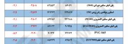 مقایسه قیمت پایه محصولات پلیمری در تاریخ ۱۶ و ۲۳ دیماه ۱۳۹۷